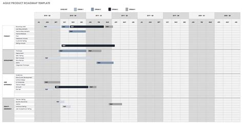 Roadmap Spreadsheet for Free Product Roadmap Templates