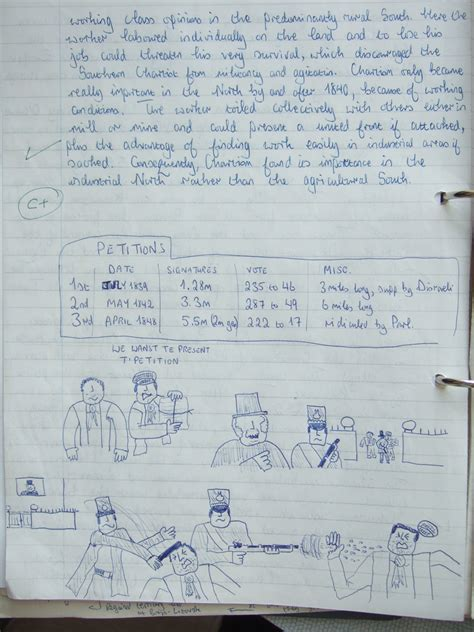 A level history notes and essays, 1985-7 - SAS-Space