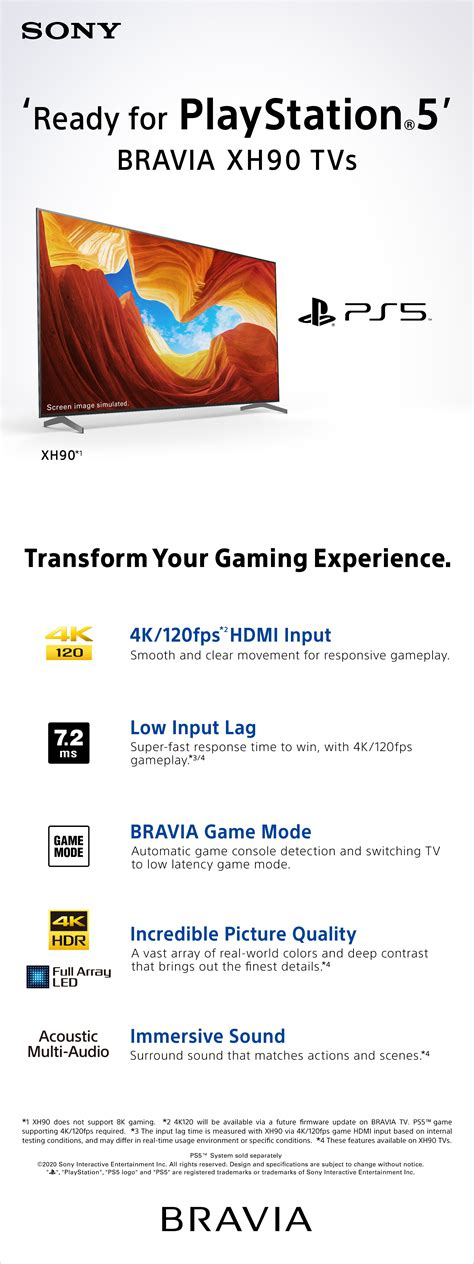 Ready for PlayStation 5 TV