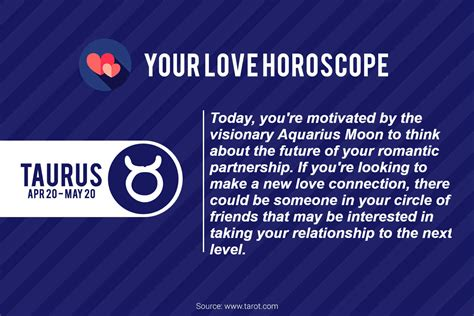 Daily Horoscope for 1 January 2017: What does cupid have