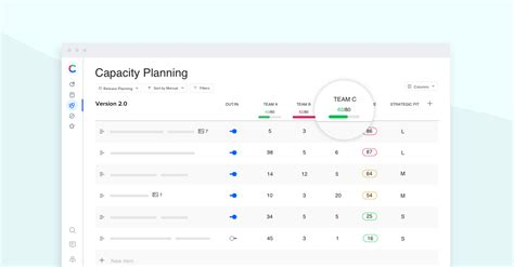 Capacity Planning for Product Teams: Solved - Best product