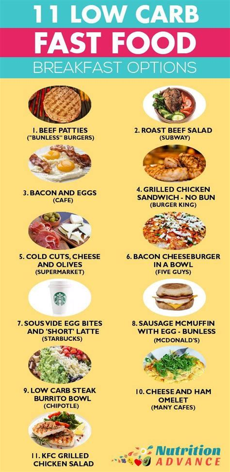 14 Low Carb Fast Food Breakfast and Dinner Options | Fast